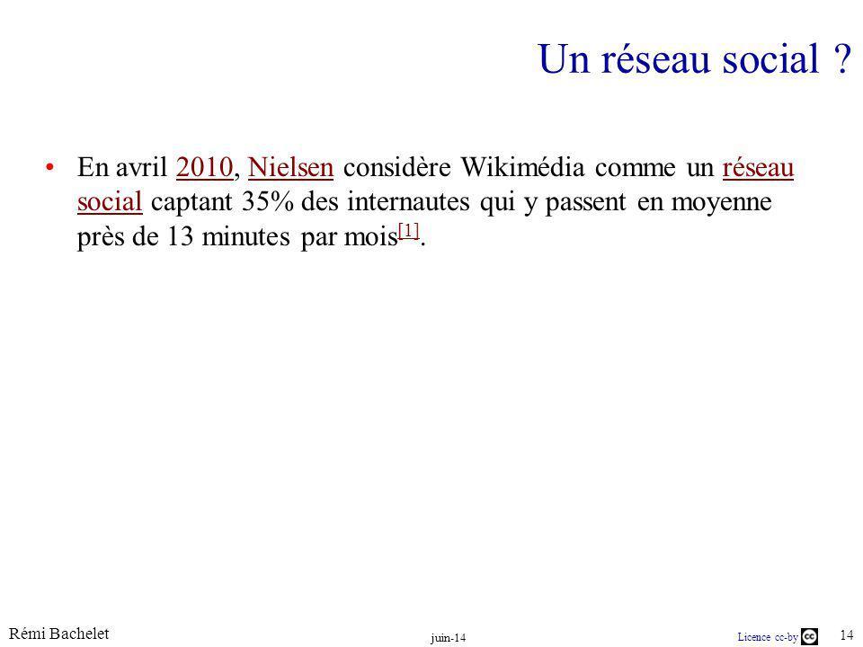Rémi Bachelet 14 Licence cc-by Un réseau social ? En avril 2010, Nielsen considère Wikimédia comme un réseau social captant 35% des internautes qui y