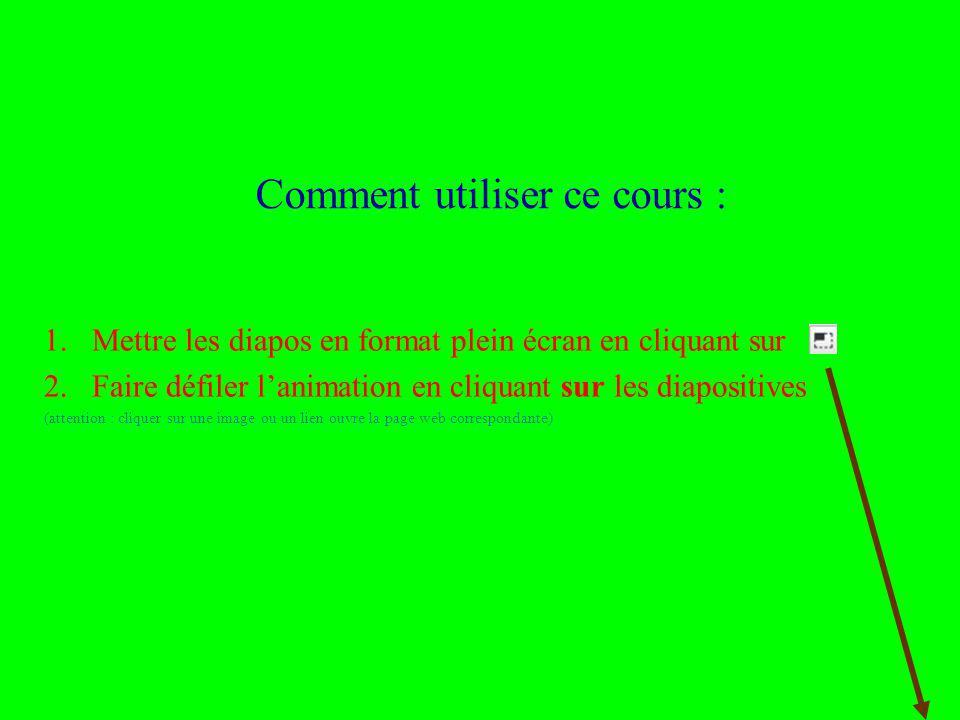 Rémi Bachelet 2 Licence cc-by Comment utiliser ce cours : 1.Mettre les diapos en format plein écran en cliquant sur 2.Faire défiler lanimation en cliq