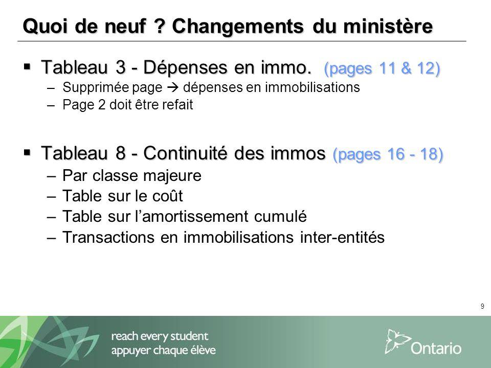 9 Quoi de neuf ? Changements du ministère Tableau 3 - Dépenses en immo. (pages 11 & 12) Tableau 3 - Dépenses en immo. (pages 11 & 12) –Supprimée page