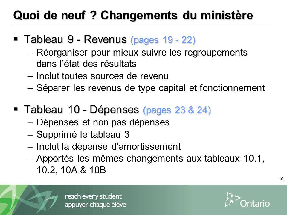 10 Quoi de neuf ? Changements du ministère Tableau 9 - Revenus (pages 19 - 22) Tableau 9 - Revenus (pages 19 - 22) –Réorganiser pour mieux suivre les