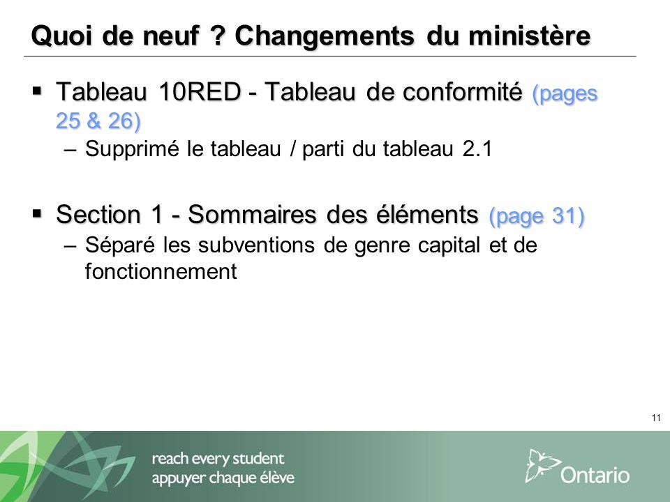 11 Quoi de neuf ? Changements du ministère Tableau 10RED - Tableau de conformité (pages 25 & 26) Tableau 10RED - Tableau de conformité (pages 25 & 26)