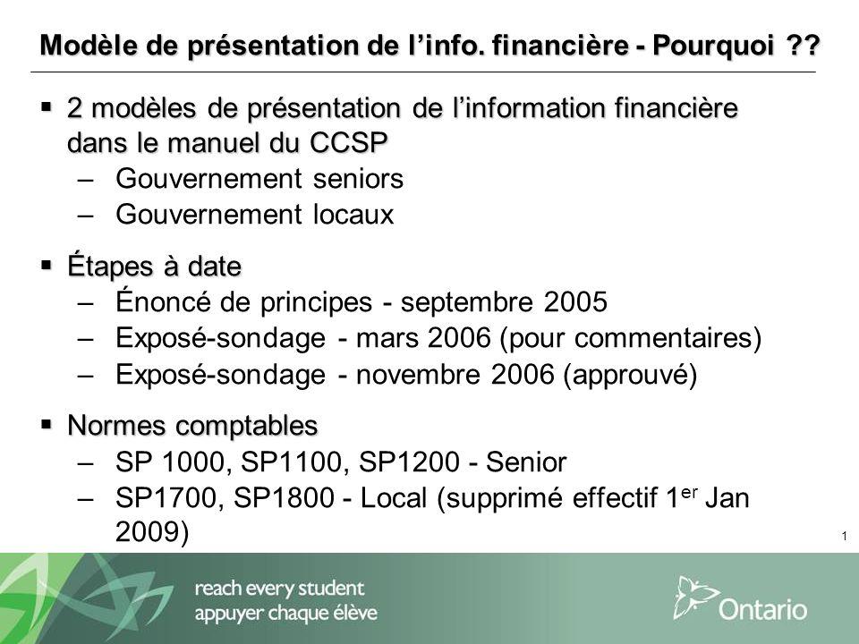 1 Modèle de présentation de linfo. financière - Pourquoi ?? 2 modèles de présentation de linformation financière dans le manuel du CCSP 2 modèles de p