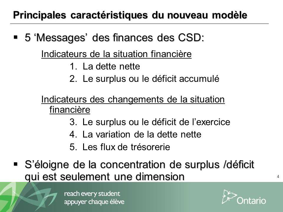 4 Principales caractéristiques du nouveau modèle 5 Messages des finances des CSD: 5 Messages des finances des CSD: Indicateurs de la situation financi