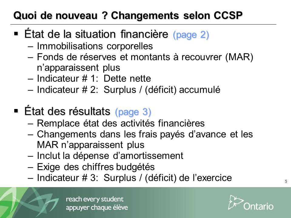 5 Quoi de nouveau ? Changements selon CCSP État de la situation financière (page 2) État de la situation financière (page 2) –Immobilisations corporel