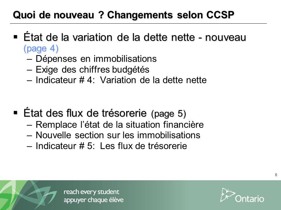 6 Quoi de nouveau ? Changements selon CCSP État de la variation de la dette nette - nouveau (page 4) État de la variation de la dette nette - nouveau