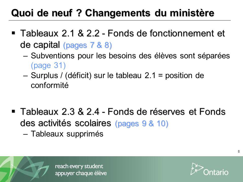 8 Quoi de neuf ? Changements du ministère Tableaux 2.1 & 2.2 - Fonds de fonctionnement et de capital (pages 7 & 8) Tableaux 2.1 & 2.2 - Fonds de fonct