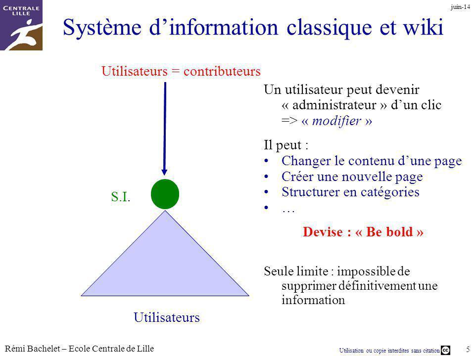 Diapositive issue de la présentation de Laure Endrizzi, INRPprésentation Rémi Bachelet – Ecole Centrale de Lille 56 http://stats.wikimedia.org En juin 2006, la Wikipédia française, c est aussi...