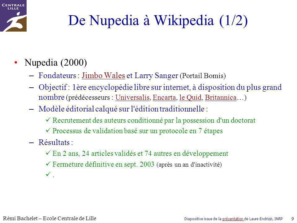 Utilisation ou copie interdites sans citation Rémi Bachelet – Ecole Centrale de Lille 30 Synthèse des contributions dun éditeur