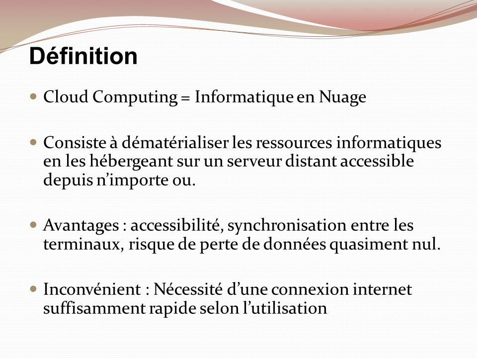 Définition Cloud Computing = Informatique en Nuage Consiste à dématérialiser les ressources informatiques en les hébergeant sur un serveur distant acc