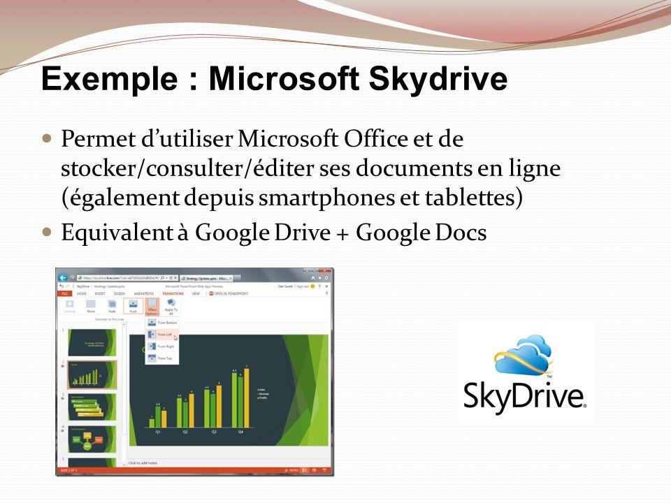 Exemple : Microsoft Skydrive Permet dutiliser Microsoft Office et de stocker/consulter/éditer ses documents en ligne (également depuis smartphones et