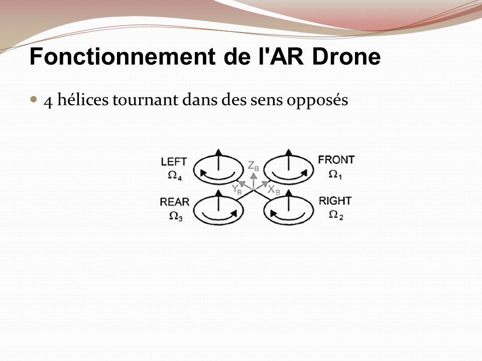 Fonctionnement de l'AR Drone 4 hélices tournant dans des sens opposés