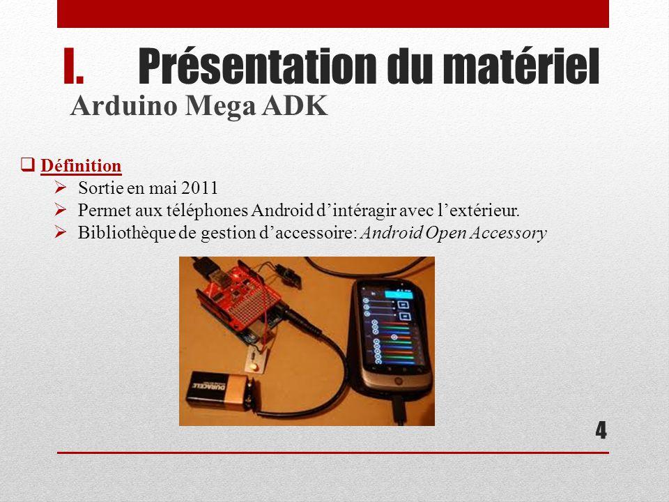I.Présentation du matériel Arduino Mega ADK 5 Caractéristiques ComposantsCapacité Mémoire Flash256KB SRAM8KB EEPROM4KB Nombre dEntrées/Sorties Logiques54 Nombre de sorties PWM14 Processeur ATmega2560 Horloge / Quartz 16 MHz Interface USB USB hôte Courant consommé 1500mA