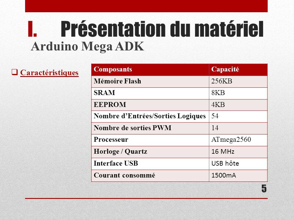 I.Présentation du matériel Nexus S android 6 Caractériques Sortie en mai 2011Fabriqué par Samsung Dernière version dAndroid (4.0.3) Processeur 1GHz 16 Go mémoire interne Appareil Photo 5Mpx
