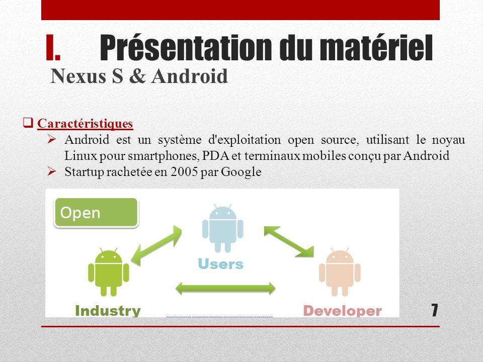 I.Présentation du matériel Nexus S & Android 7 Caractéristiques Android est un système d exploitation open source, utilisant le noyau Linux pour smartphones, PDA et terminaux mobiles conçu par Android Startup rachetée en 2005 par Google