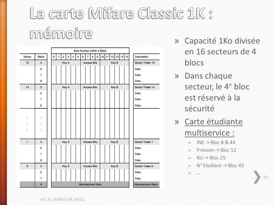 » Capacité 1Ko divisée en 16 secteurs de 4 blocs » Dans chaque secteur, le 4 e bloc est réservé à la sécurité » Carte étudiante multiservice : ˃INE -> Bloc 8 & 44 ˃Prénom -> Bloc 12 ˃RU -> Bloc 25 ˃N° Etudiant -> Bloc 45 ˃… AIT EL MANCEUR, NOEL 10