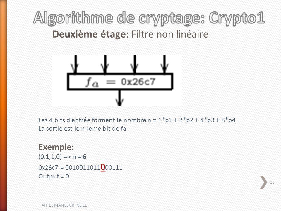 Deuxième étage: Filtre non linéaire Les 4 bits dentrée forment le nombre n = 1*b1 + 2*b2 + 4*b3 + 8*b4 La sortie est le n-ieme bit de fa Exemple: (0,1,1,0) => n = 6 0 0x26c7 = 0010011011 0 00111 Output = 0 AIT EL MANCEUR, NOEL 15