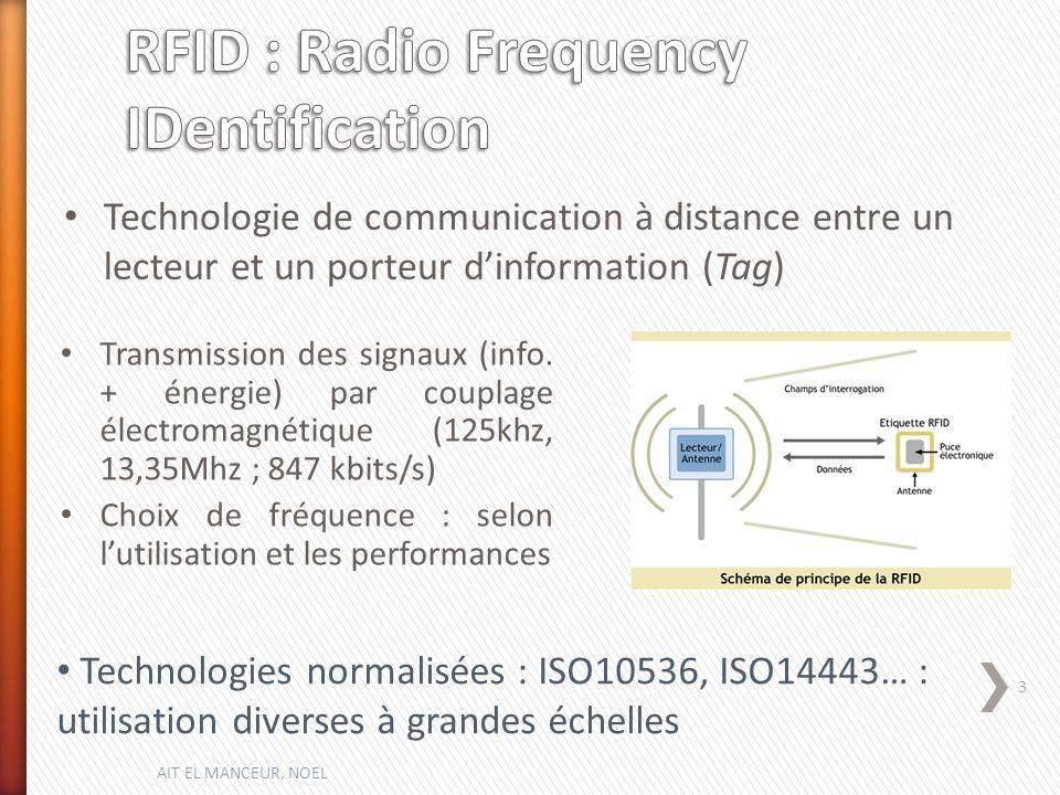 Technologie de communication à distance entre un lecteur et un porteur dinformation (Tag) Technologies normalisées : ISO10536, ISO14443… : utilisation diverses à grandes échelles Transmission des signaux (info.