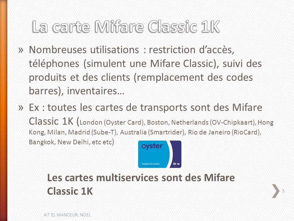 *&** Dismantling MIFARE Classic, F.Garcia, G.Koning Gans, R.