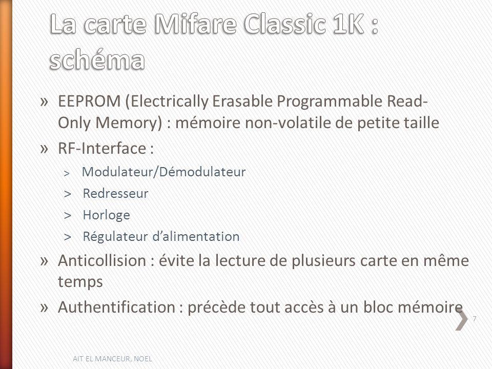 » EEPROM (Electrically Erasable Programmable Read- Only Memory) : mémoire non-volatile de petite taille » RF-Interface : ˃ Modulateur/Démodulateur ˃ Redresseur ˃ Horloge ˃ Régulateur dalimentation » Anticollision : évite la lecture de plusieurs carte en même temps » Authentification : précède tout accès à un bloc mémoire AIT EL MANCEUR, NOEL 7