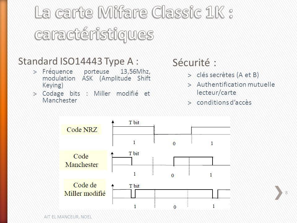 Standard ISO14443 Type A : ˃Fréquence porteuse 13,56Mhz, modulation ASK (Amplitude Shift Keying) ˃Codage bits : Miller modifié et Manchester Sécurité : ˃clés secrètes (A et B) ˃Authentification mutuelle lecteur/carte ˃conditions daccès AIT EL MANCEUR, NOEL 8