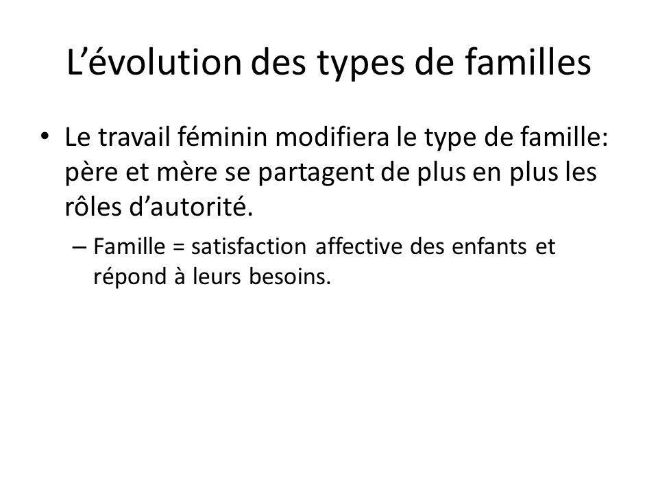 Lévolution des types de familles Le travail féminin modifiera le type de famille: père et mère se partagent de plus en plus les rôles dautorité.
