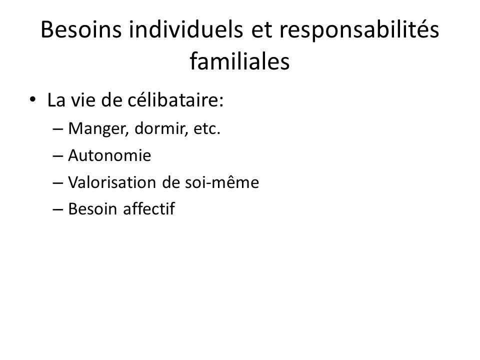 Besoins individuels et responsabilités familiales La vie de célibataire: – Manger, dormir, etc.