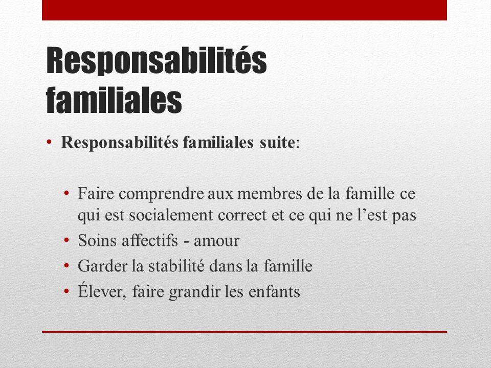 Responsabilités familiales Responsabilités familiales suite: Faire comprendre aux membres de la famille ce qui est socialement correct et ce qui ne lest pas Soins affectifs - amour Garder la stabilité dans la famille Élever, faire grandir les enfants