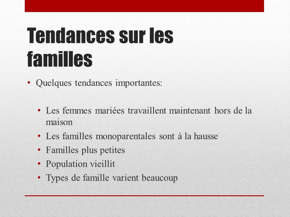 Tendances sur les familles Quelques tendances importantes: Les femmes mariées travaillent maintenant hors de la maison Les familles monoparentales son