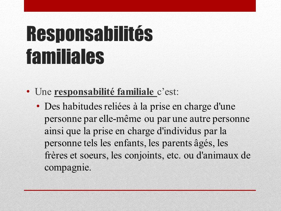 Responsabilités familiales Une responsabilité familiale cest: Des habitudes reliées à la prise en charge d'une personne par elle-même ou par une autre