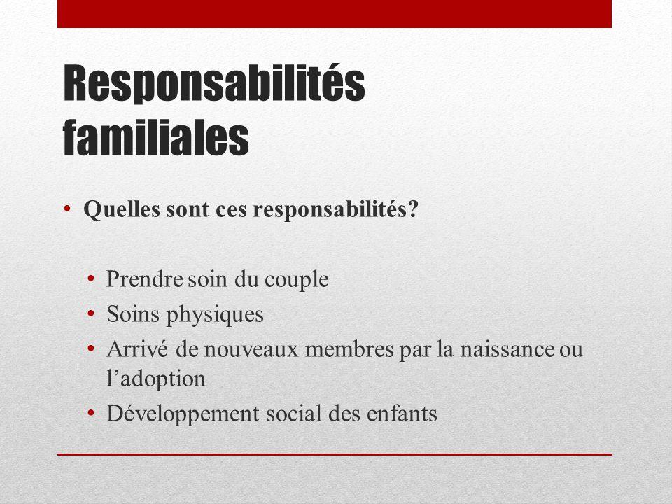 Responsabilités familiales Quelles sont ces responsabilités? Prendre soin du couple Soins physiques Arrivé de nouveaux membres par la naissance ou lad
