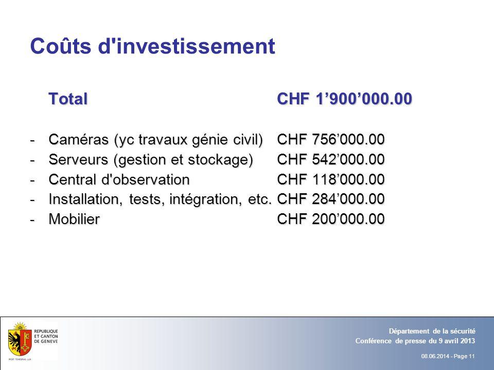 08.06.2014 - Page 11 Conférence de presse du 9 avril 2013 Département de la sécurité Coûts d'investissement TotalCHF 1900000.00 -Caméras (yc travaux g