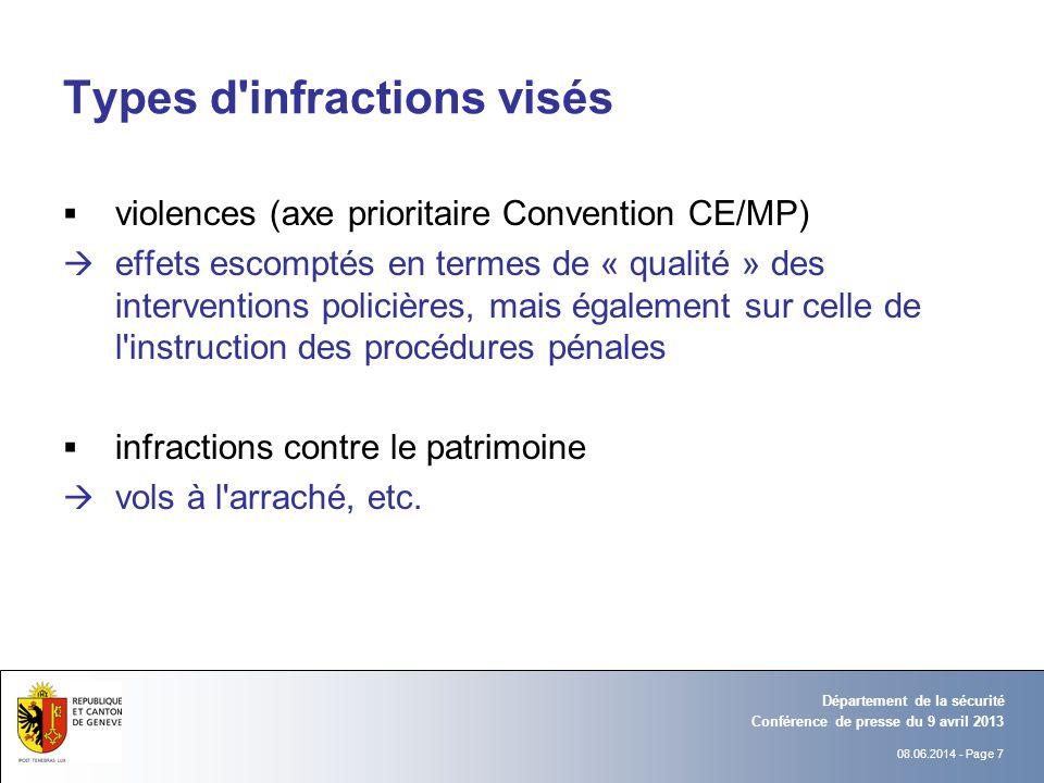 08.06.2014 - Page 7 Conférence de presse du 9 avril 2013 Département de la sécurité Types d'infractions visés violences (axe prioritaire Convention CE
