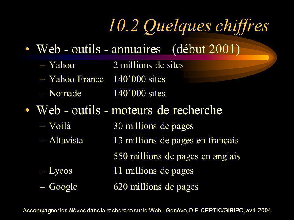 Accompagner les élèves dans la recherche sur le Web - Genève, DIP-CEPTIC/GIBIPO, avril 2004 10.2 Quelques chiffres Web - outils - annuaires(début 2001