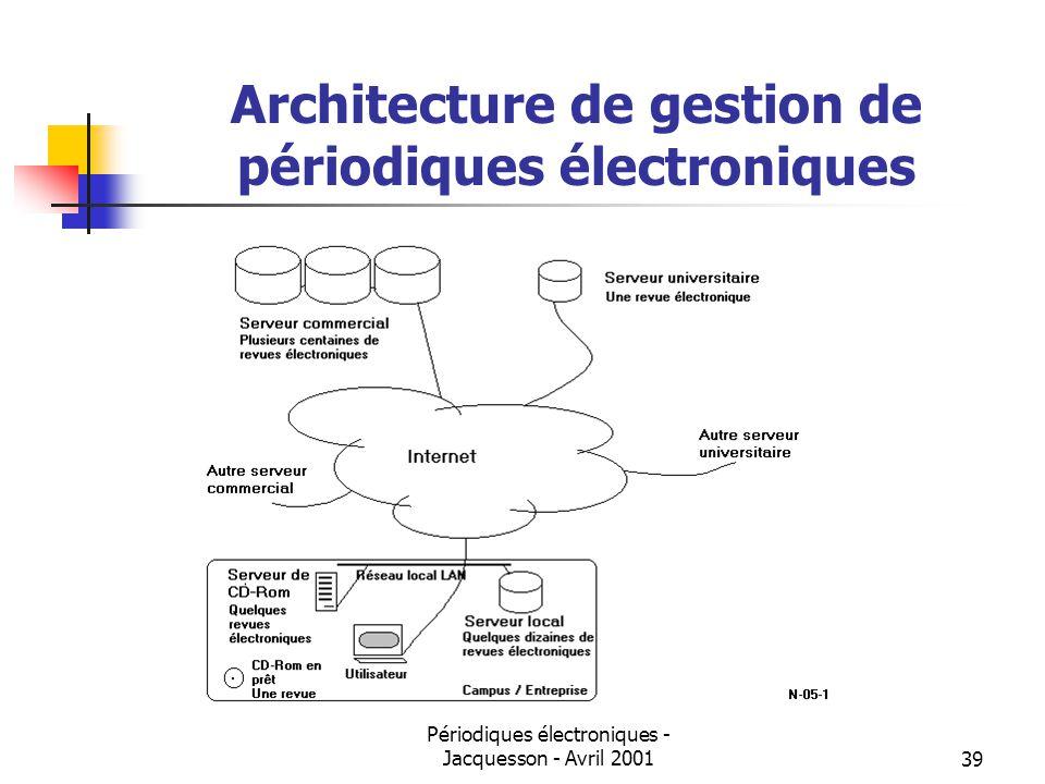 Périodiques électroniques - Jacquesson - Avril 200139 Architecture de gestion de périodiques électroniques