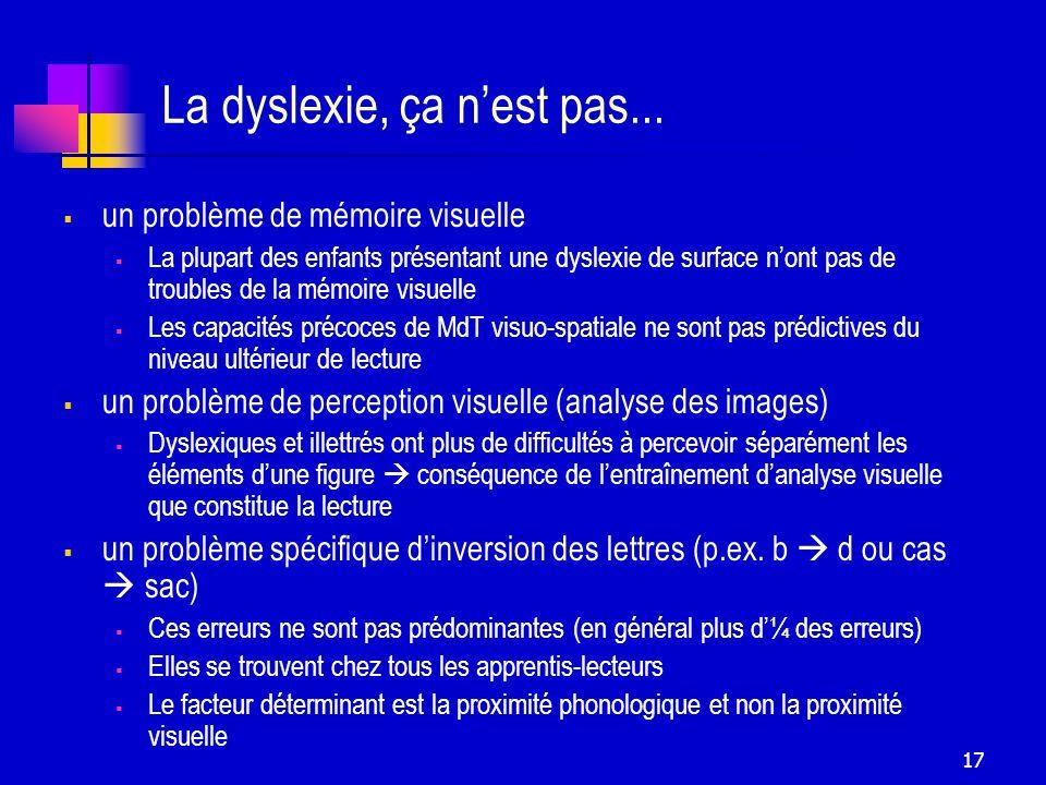 17 La dyslexie, ça nest pas...