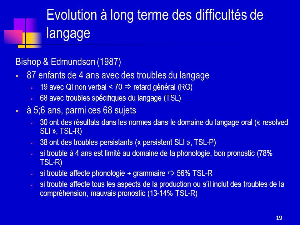 19 Evolution à long terme des difficultés de langage Bishop & Edmundson (1987) 87 enfants de 4 ans avec des troubles du langage 19 avec QI non verbal < 70 retard général (RG) 68 avec troubles spécifiques du langage (TSL) à 5;6 ans, parmi ces 68 sujets 30 ont des résultats dans les normes dans le domaine du langage oral (« resolved SLI », TSL-R) 38 ont des troubles persistants (« persistent SLI », TSL-P) si trouble à 4 ans est limité au domaine de la phonologie, bon pronostic (78% TSL-R) si trouble affecte phonologie + grammaire 56% TSL-R si trouble affecte tous les aspects de la production ou sil inclut des troubles de la compréhension, mauvais pronostic (13-14% TSL-R)