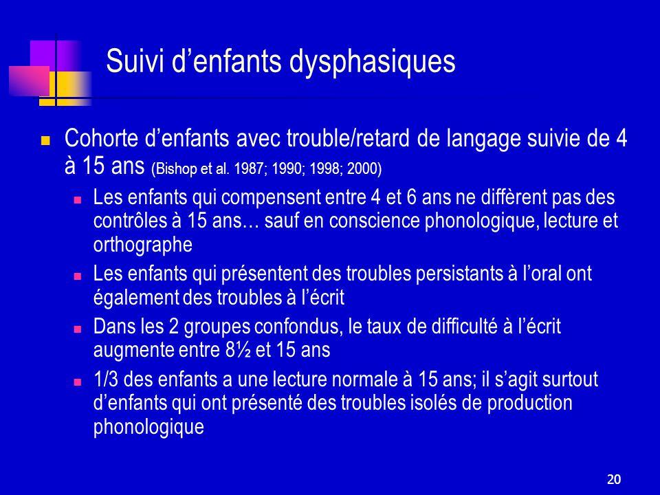20 Suivi denfants dysphasiques Cohorte denfants avec trouble/retard de langage suivie de 4 à 15 ans (Bishop et al.