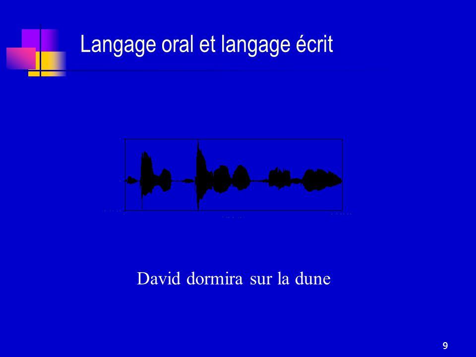 9 Langage oral et langage écrit David dormira sur la dune