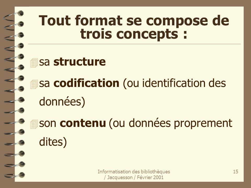 Informatisation des bibliothèques / Jacquesson / Février 2001 15 Tout format se compose de trois concepts : 4 sa structure 4 sa codification (ou ident