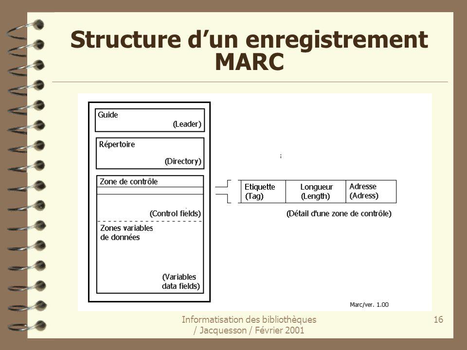 Informatisation des bibliothèques / Jacquesson / Février 2001 16 Structure dun enregistrement MARC