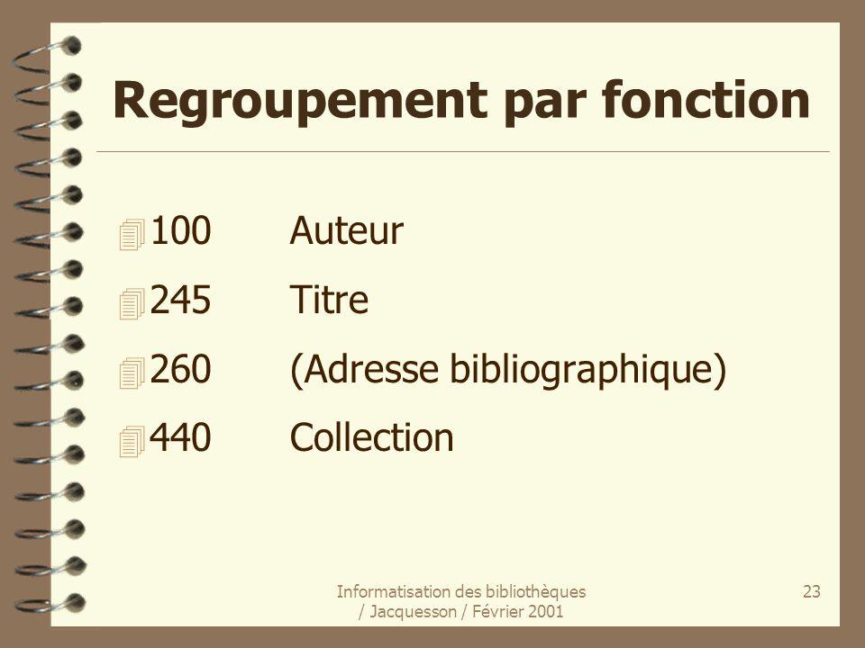 Informatisation des bibliothèques / Jacquesson / Février 2001 23 Regroupement par fonction 4 100Auteur 4 245Titre 4 260(Adresse bibliographique) 4 440