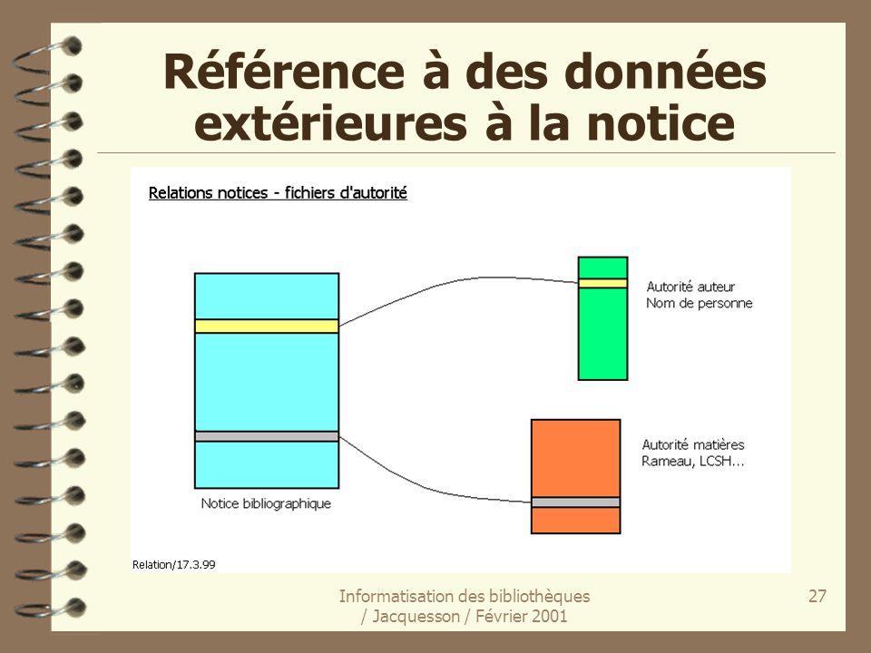 Informatisation des bibliothèques / Jacquesson / Février 2001 27 Référence à des données extérieures à la notice