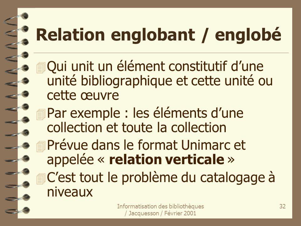 Informatisation des bibliothèques / Jacquesson / Février 2001 32 Relation englobant / englobé 4 Qui unit un élément constitutif dune unité bibliograph