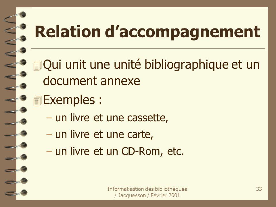 Informatisation des bibliothèques / Jacquesson / Février 2001 33 Relation daccompagnement 4 Qui unit une unité bibliographique et un document annexe 4