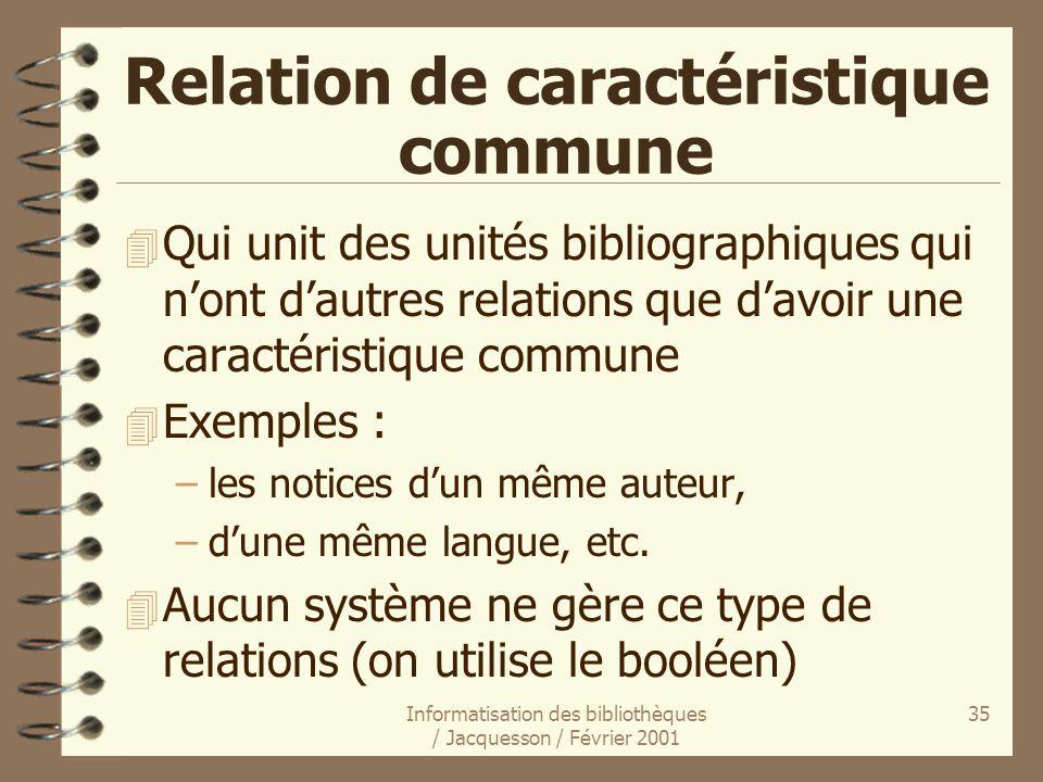 Informatisation des bibliothèques / Jacquesson / Février 2001 35 Relation de caractéristique commune 4 Qui unit des unités bibliographiques qui nont d