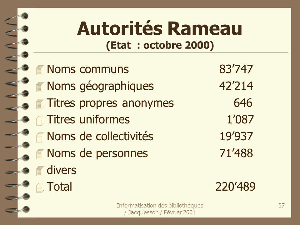 Informatisation des bibliothèques / Jacquesson / Février 2001 57 Autorités Rameau (Etat : octobre 2000) 4 Noms communs 83747 4 Noms géographiques 4221