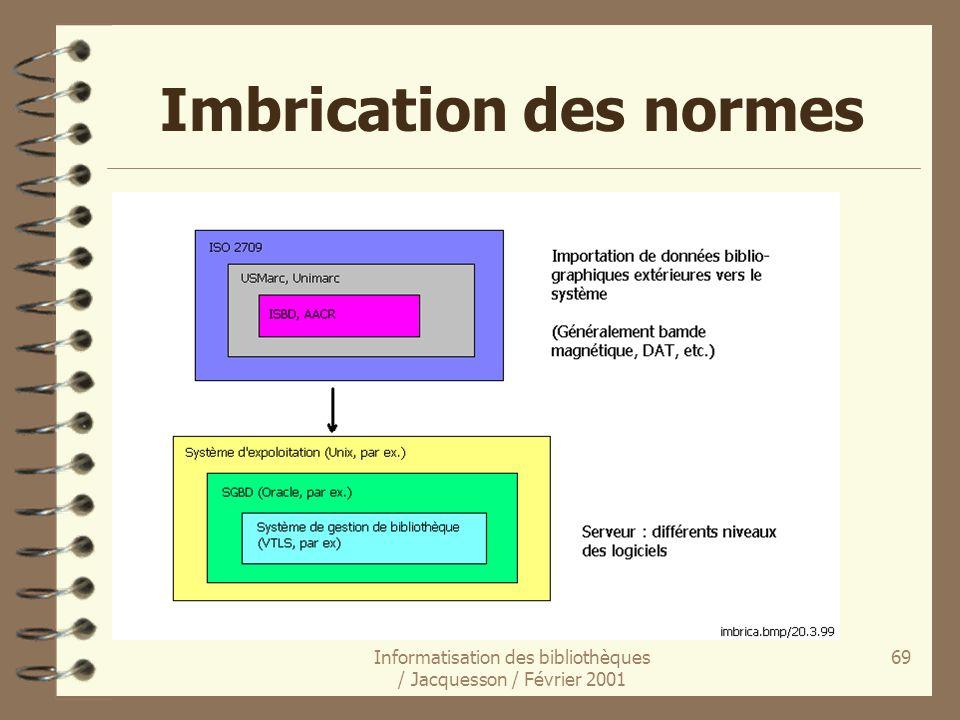 Informatisation des bibliothèques / Jacquesson / Février 2001 69 Imbrication des normes