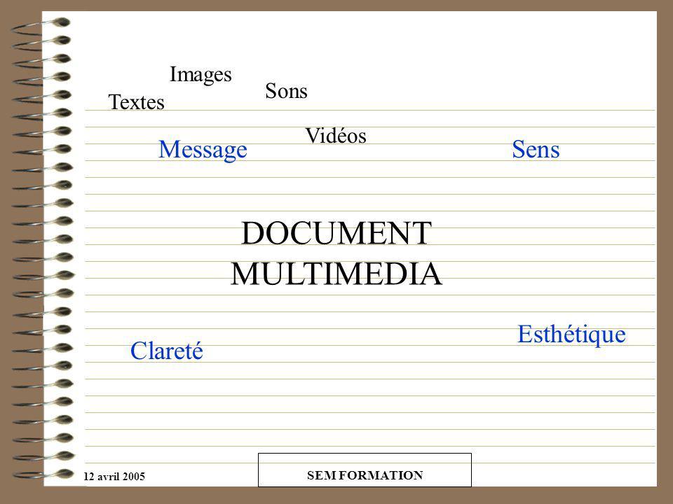 12 avril 2005 SEM FORMATION DOCUMENT MULTIMEDIA Clareté Message Images Sons Vidéos Textes Sens Esthétique