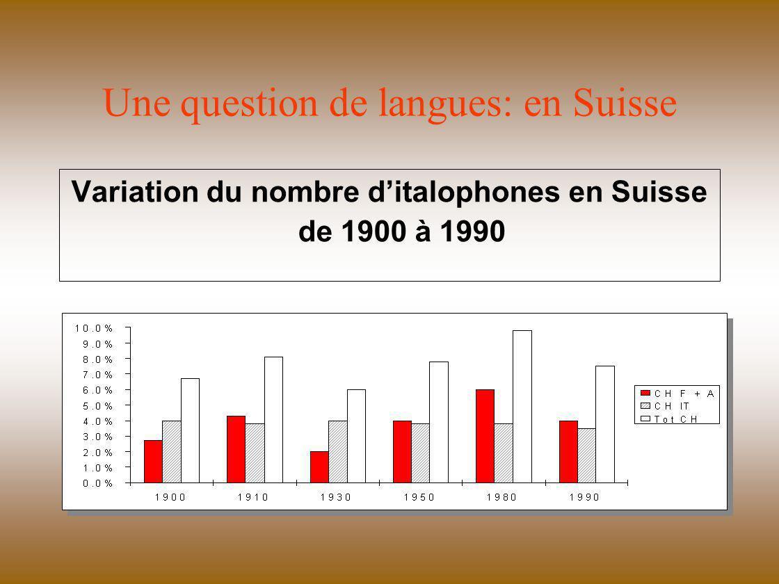 Une question de langues: en Suisse Variation du nombre ditalophones en Suisse de 1900 à 1990