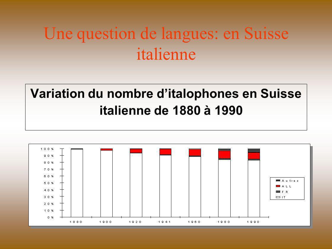 Avant la Suisse 1 Les Alpes sous la domination romaine